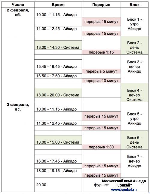 Семинар айкидо и Системы: Хироши Икеда, 7-й дан и Рябко М.В. - 2-3 февраля 2013