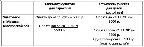 Зимняя Школа ФАР 2019 - 20 - 22 декабря